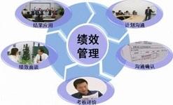 零基础企业的绩效管理