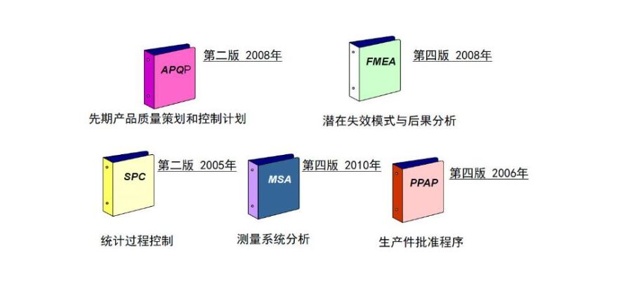 书籍|质量管理体系ISO9001&TS16949最新应用实务
