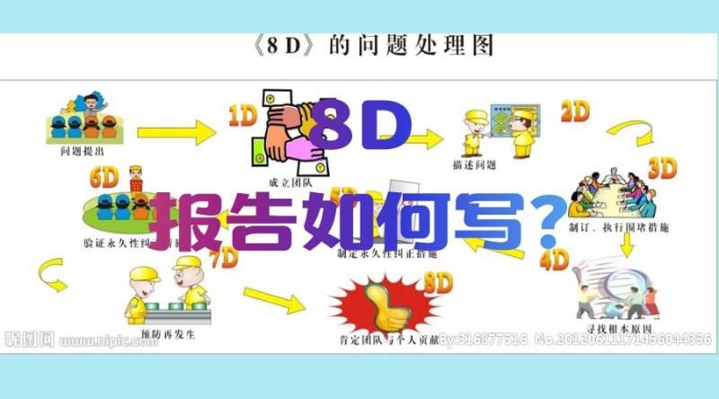 VIP|品质管理工具8D报告如何写06