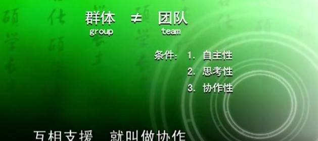 视频|打造高绩效团队共6DVD