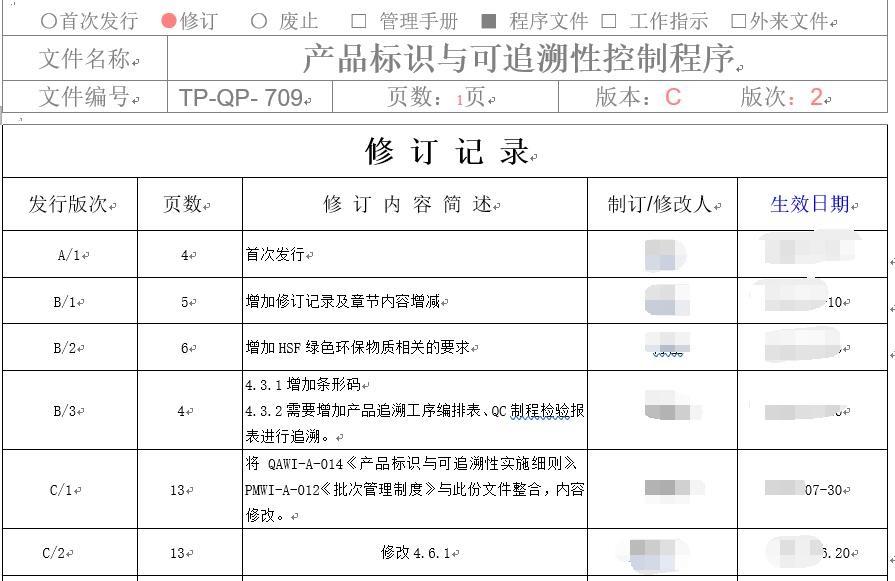 资料.二阶文件-产品标识和可追溯性控制程序