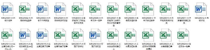 VIP.四阶文件|体系四阶文件清单与表单