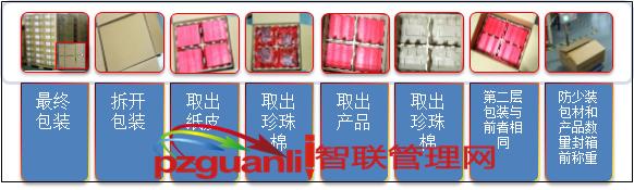 客诉产品PCB断与板上粘有硅胶案例分析与技巧