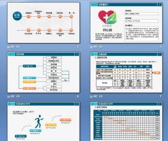 QCC品质圈推行务实和QCCPPT案例模板