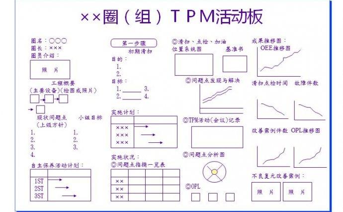 PPT|TPM自主保养方法