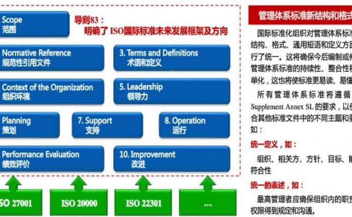 PDF|ISO9001:2015品质管理体系新旧标准解析