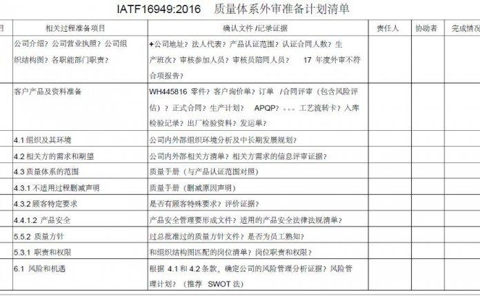 PDF|IATF16949:2016 质量体系外审准备计划清单