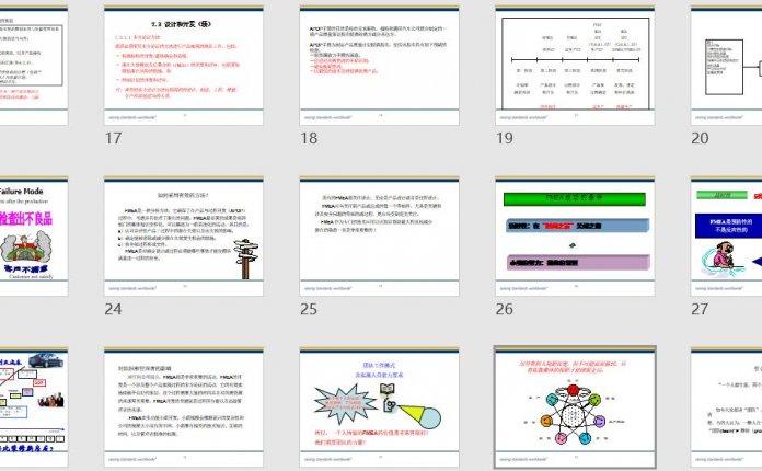 PPT|FMEA培训教材(4版)