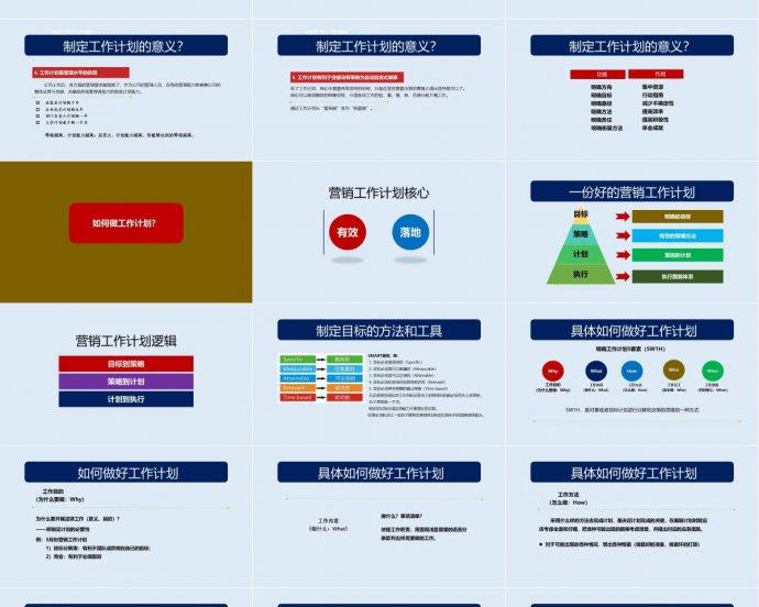 PPT 总经理总监如何提高工作效率?如何制定有效落地的营销工作计划(11)