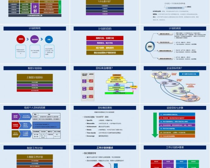 PPT 总经理总监企业高效管理,如何提高计划管理能力实用方案(9)