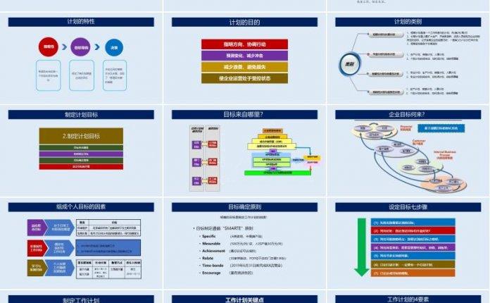 PPT|总经理总监企业高效管理,如何提高计划管理能力实用方案(9)