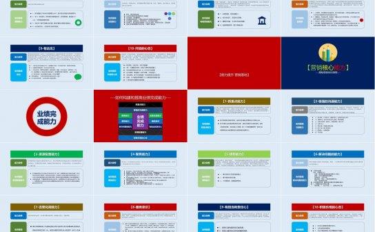 PPT 总经理总监如何成为营销精英的核心三大能力30个具体方法(14)