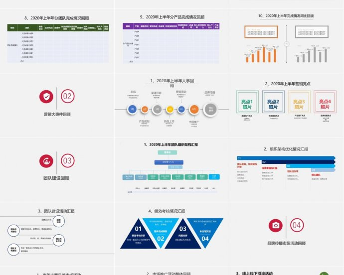 PPT|总经理营销总监如何做总结和规划,汇报专业实用版(12)