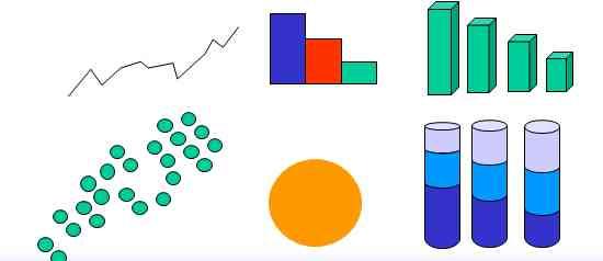 QC7大手法之图表